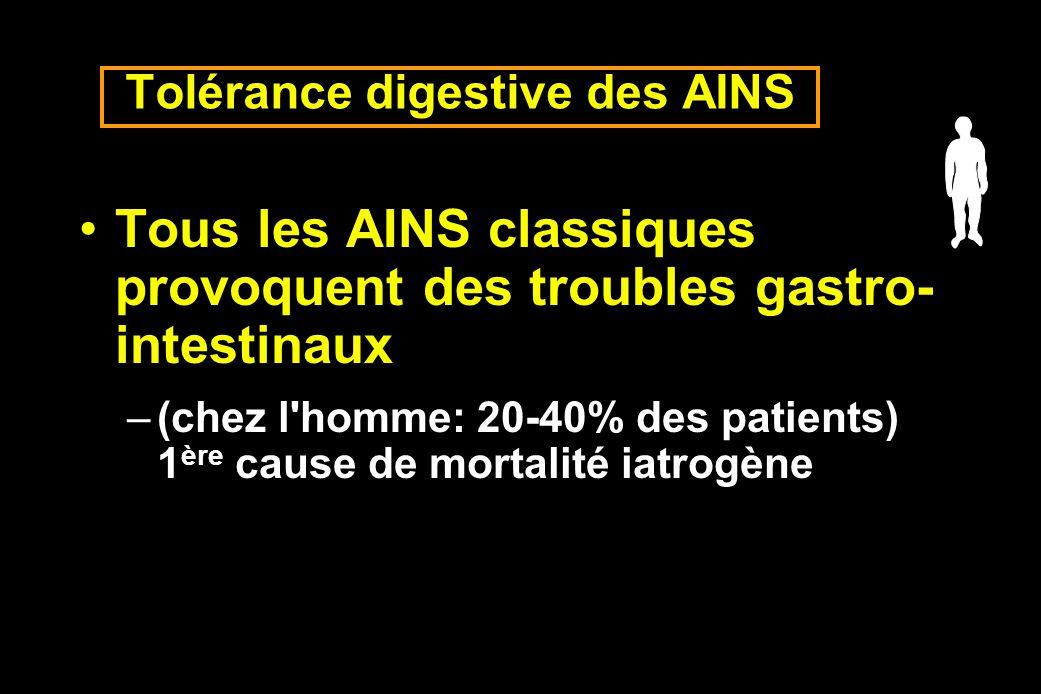 Tolérance digestive des AINS