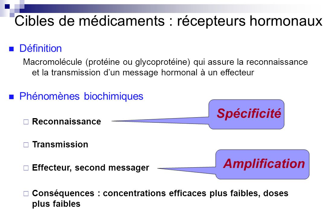 Cibles de médicaments : récepteurs hormonaux