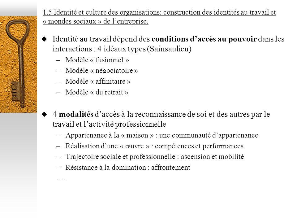1.5 Identité et culture des organisations: construction des identités au travail et « mondes sociaux » de l'entreprise.