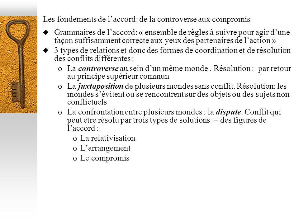 Les fondements de l'accord: de la controverse aux compromis