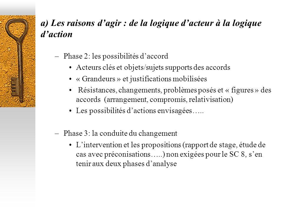a) Les raisons d'agir : de la logique d'acteur à la logique d'action