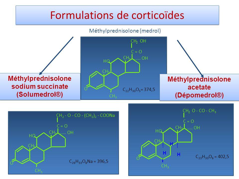 Méthylprednisolone sodium succinate Méthylprednisolone acetate