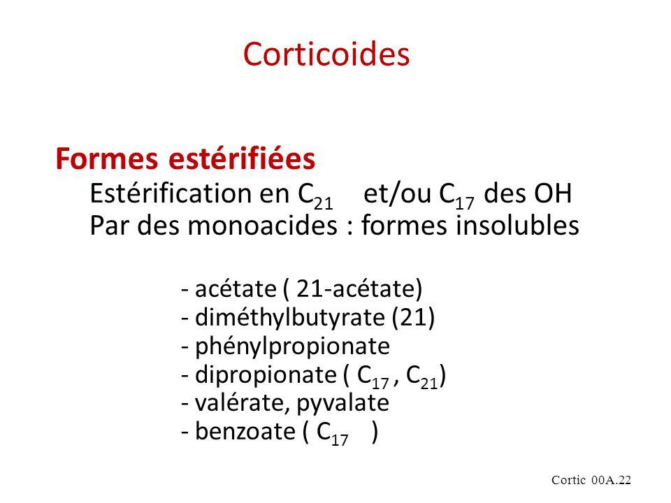 Corticoides Formes estérifiées Estérification en C21 et/ou C17 des OH