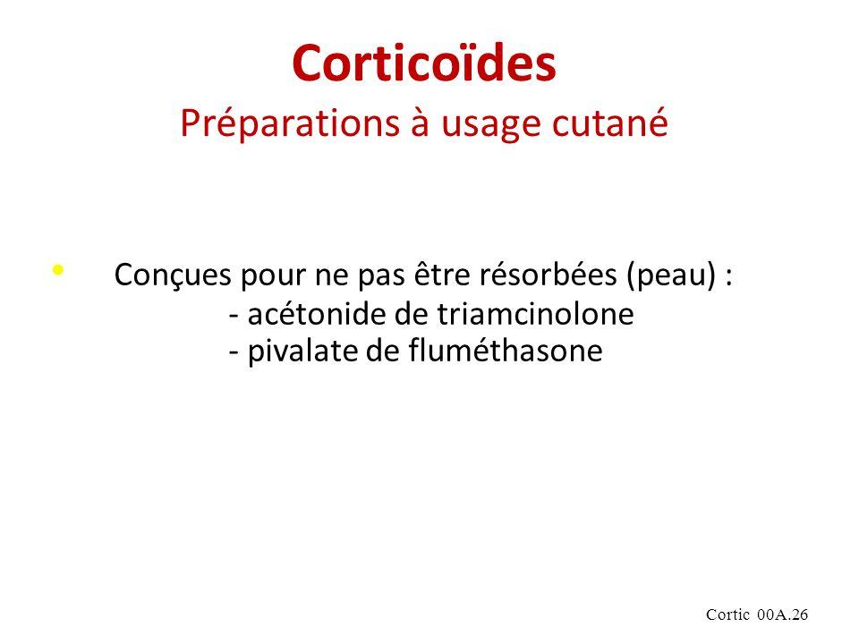 Corticoïdes Préparations à usage cutané