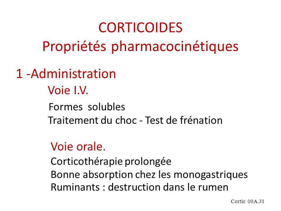 CORTICOIDES Propriétés pharmacocinétiques