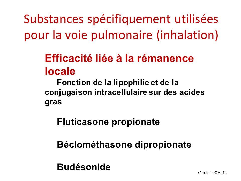 Substances spécifiquement utilisées pour la voie pulmonaire (inhalation)