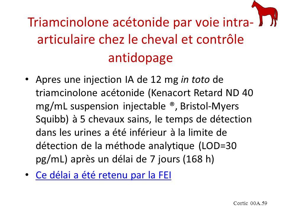 Triamcinolone acétonide par voie intra-articulaire chez le cheval et contrôle antidopage