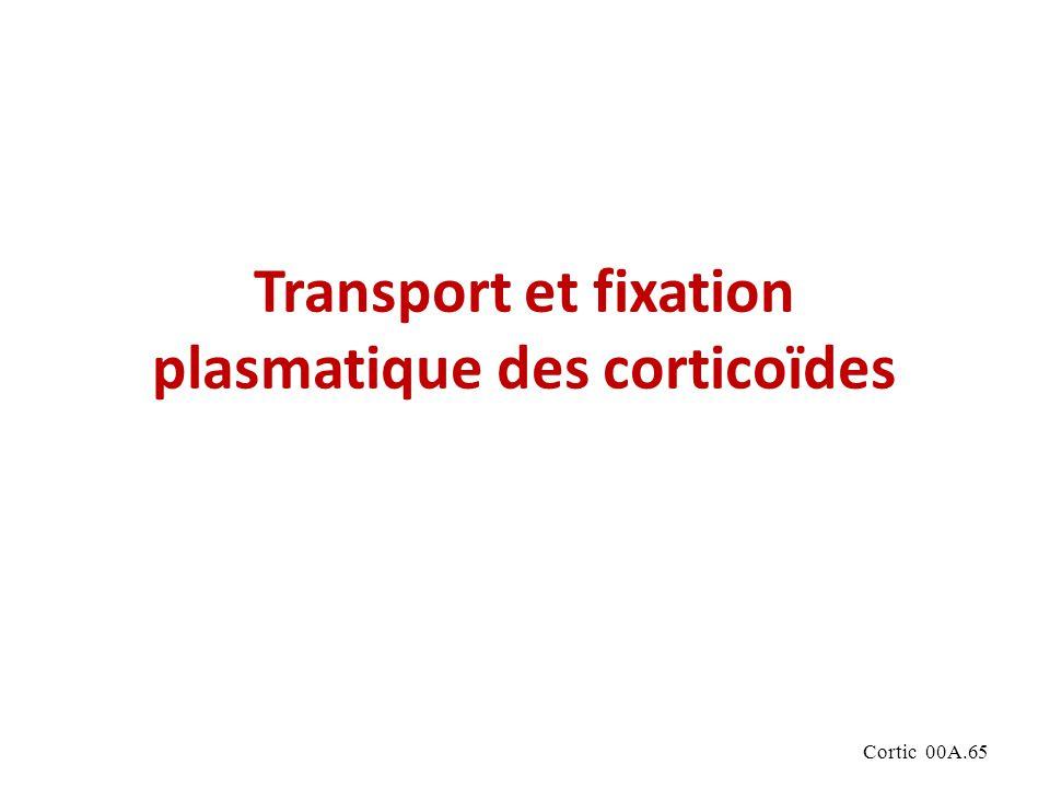 Transport et fixation plasmatique des corticoïdes