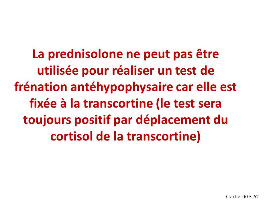 La prednisolone ne peut pas être utilisée pour réaliser un test de frénation antéhypophysaire car elle est fixée à la transcortine (le test sera toujours positif par déplacement du cortisol de la transcortine)