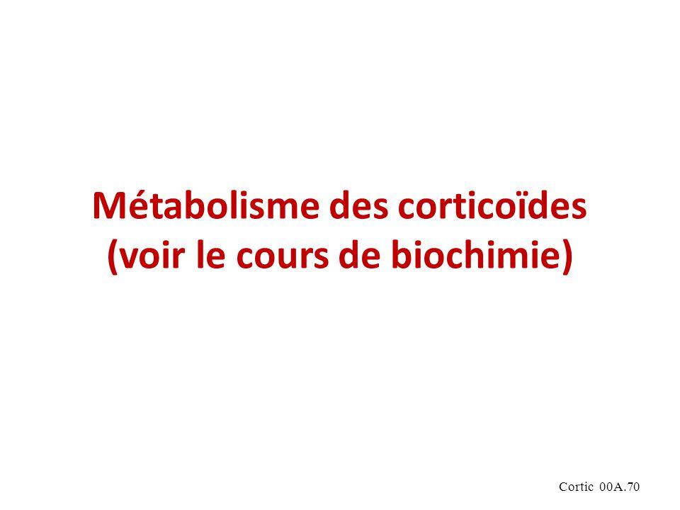 Métabolisme des corticoïdes (voir le cours de biochimie)