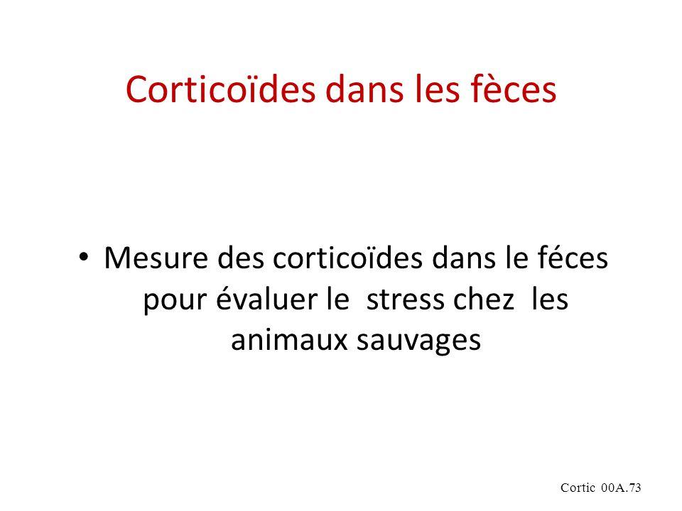 Corticoïdes dans les fèces