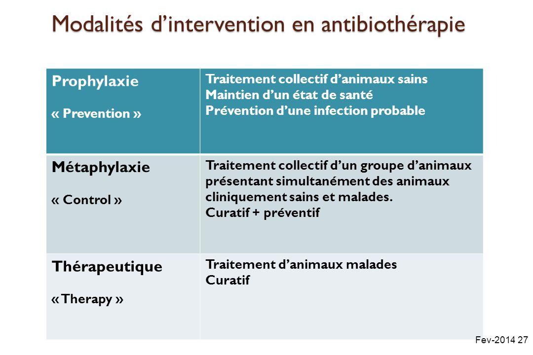Modalités d'intervention en antibiothérapie