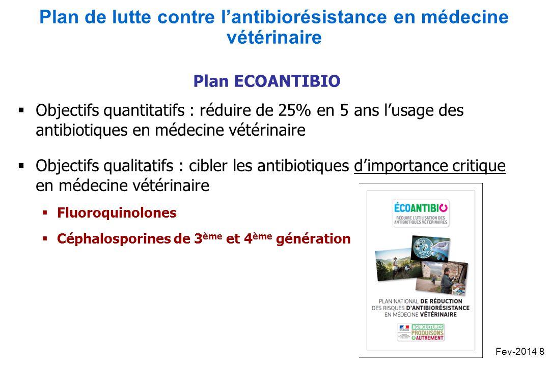 Plan de lutte contre l'antibiorésistance en médecine vétérinaire