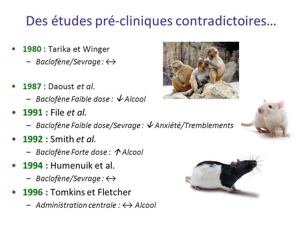 Des études pré-cliniques contradictoires…