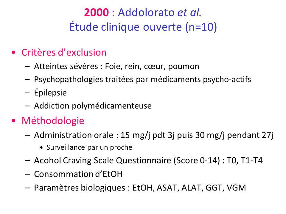 2000 : Addolorato et al. Étude clinique ouverte (n=10)
