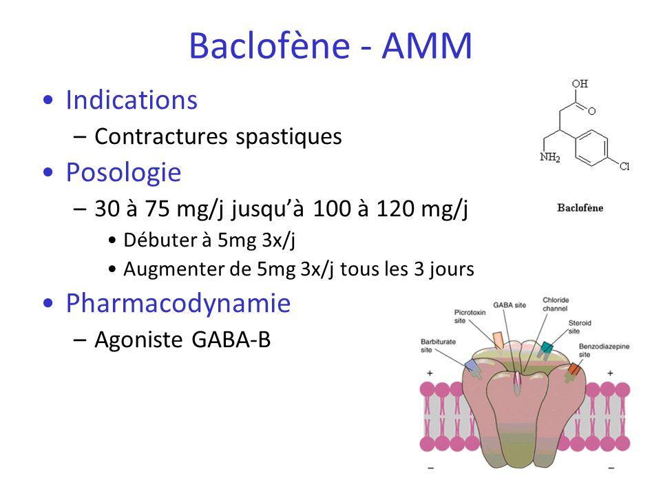 Baclofène - AMM Indications Posologie Pharmacodynamie