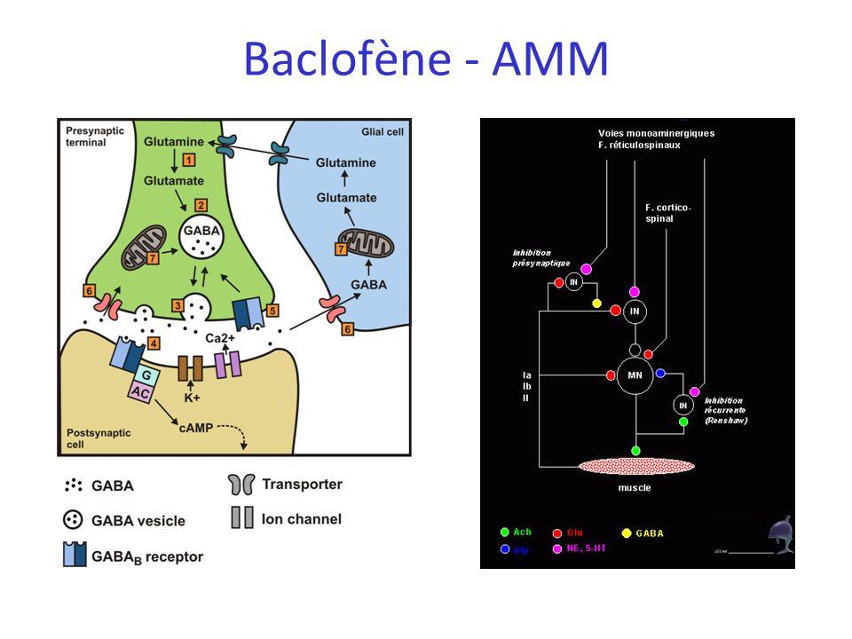 Baclofène - AMM