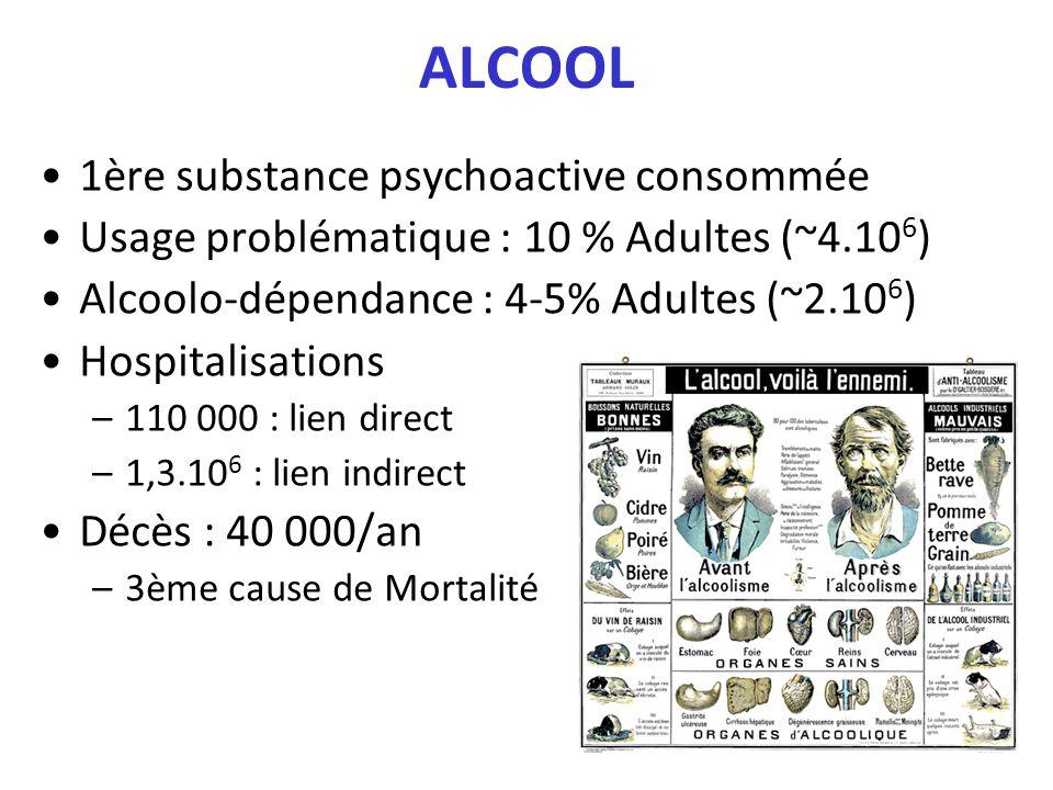 ALCOOL 1ère substance psychoactive consommée