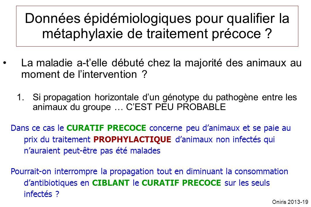 Données épidémiologiques pour qualifier la métaphylaxie de traitement précoce