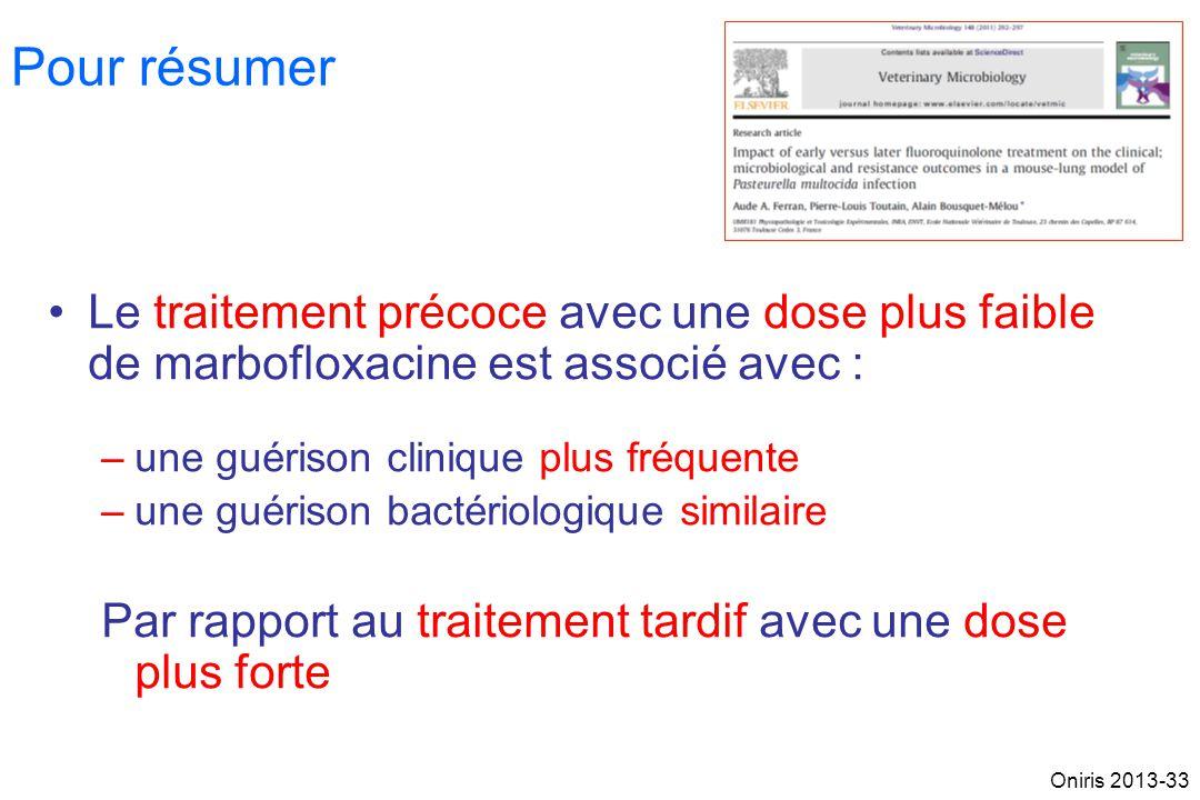 Pour résumer Le traitement précoce avec une dose plus faible de marbofloxacine est associé avec : une guérison clinique plus fréquente.