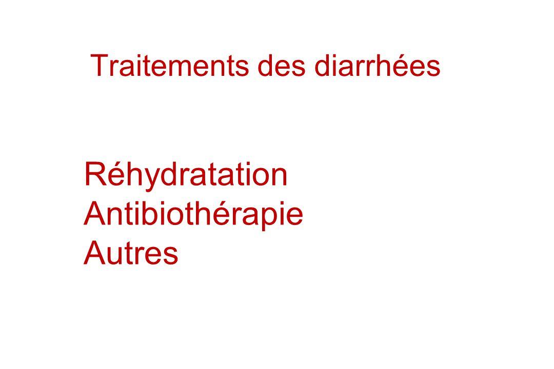 Traitements des diarrhées