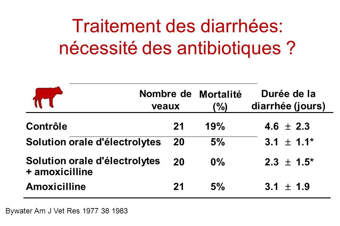 Traitement des diarrhées: nécessité des antibiotiques