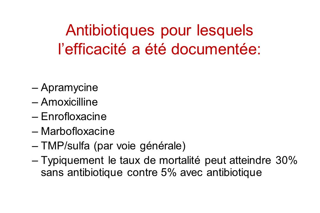 Antibiotiques pour lesquels l'efficacité a été documentée: