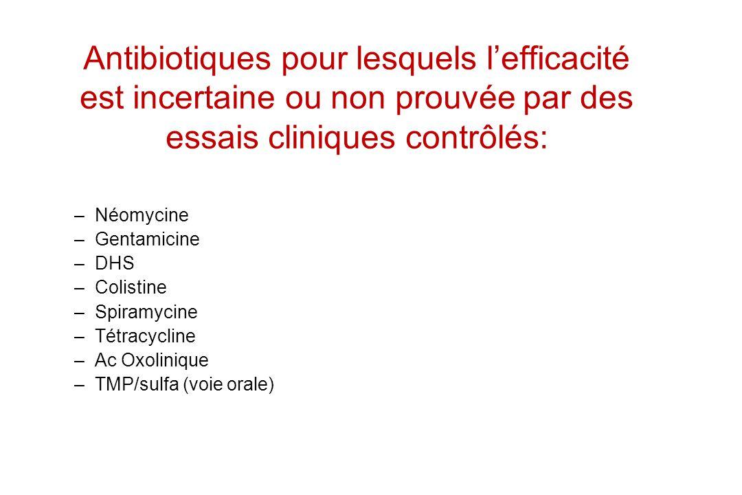 Antibiotiques pour lesquels l'efficacité est incertaine ou non prouvée par des essais cliniques contrôlés: