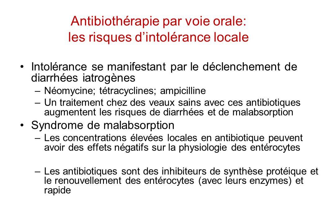 Antibiothérapie par voie orale: les risques d'intolérance locale