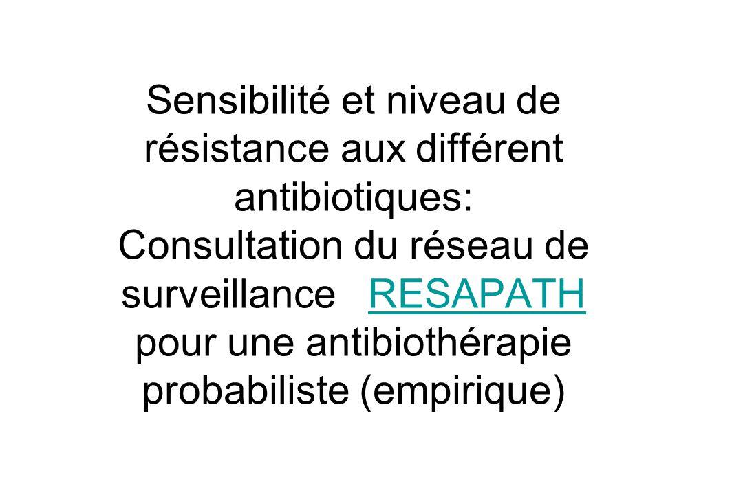 Sensibilité et niveau de résistance aux différent antibiotiques: Consultation du réseau de surveillance RESAPATH pour une antibiothérapie probabiliste (empirique)
