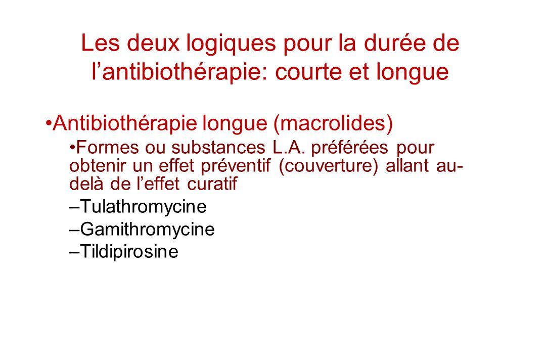 Les deux logiques pour la durée de l'antibiothérapie: courte et longue