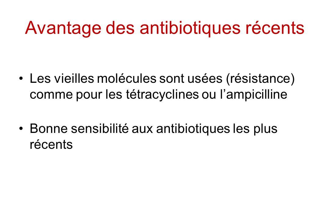 Avantage des antibiotiques récents