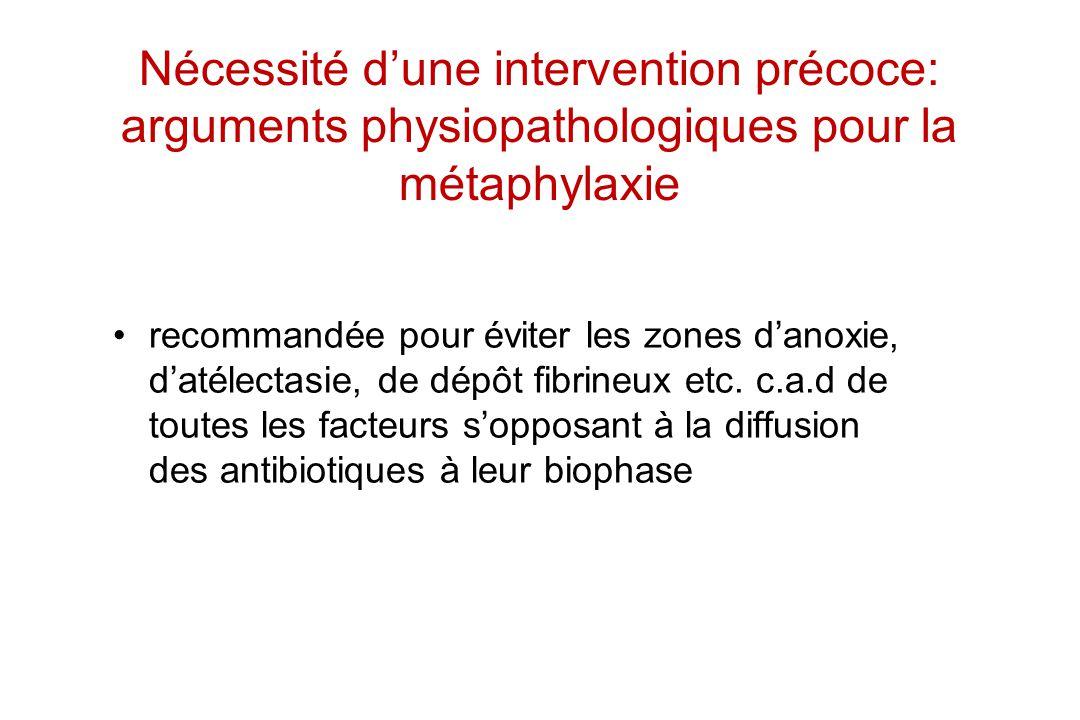 Nécessité d'une intervention précoce: arguments physiopathologiques pour la métaphylaxie