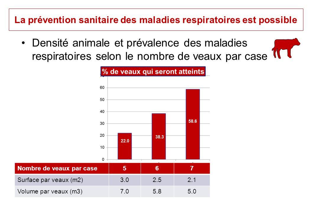 La prévention sanitaire des maladies respiratoires est possible