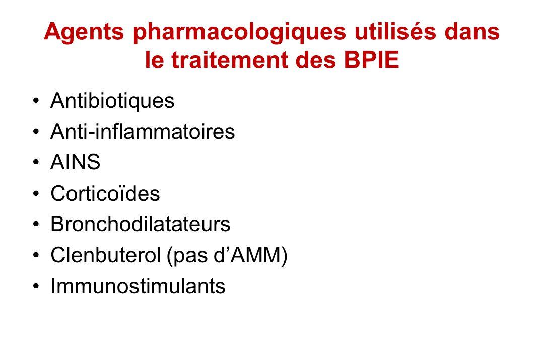 Agents pharmacologiques utilisés dans le traitement des BPIE