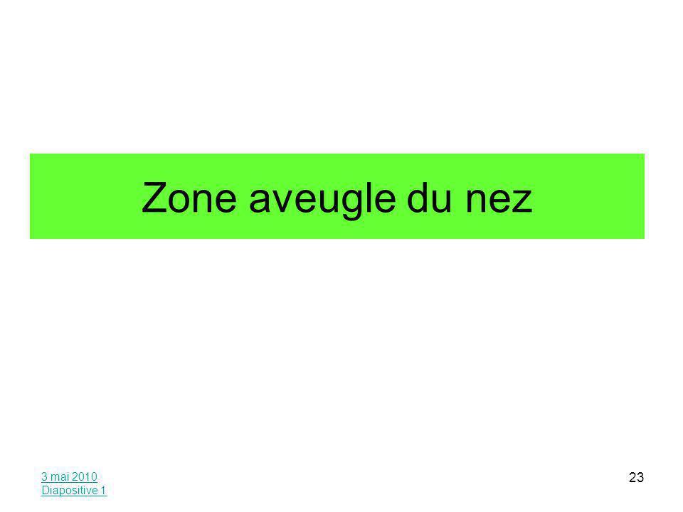Zone aveugle du nez 3 mai 2010 Diapositive 1