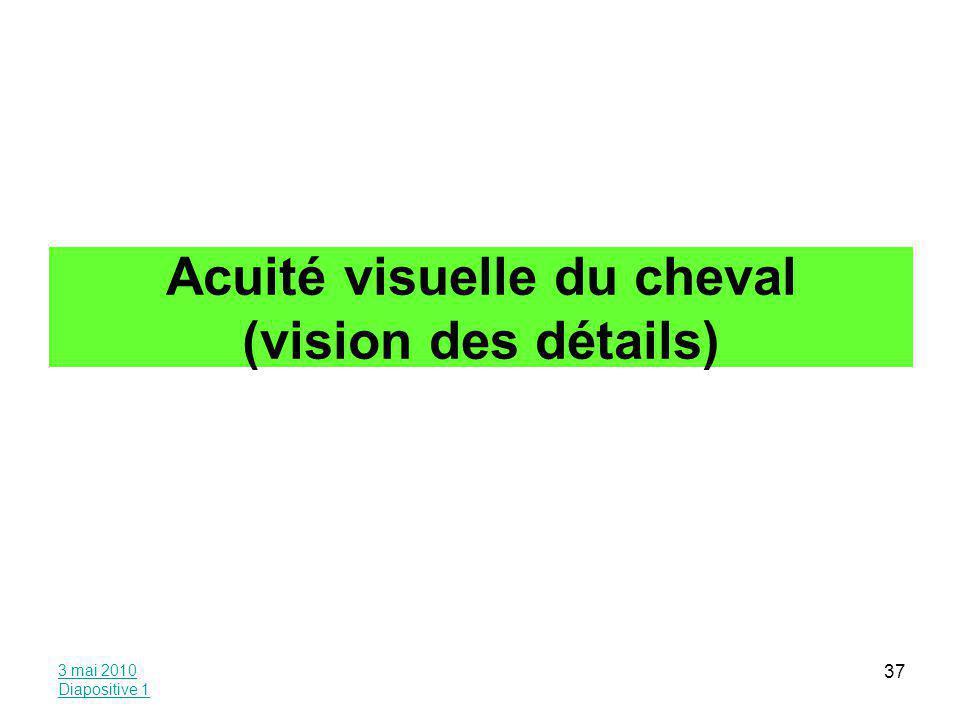 Acuité visuelle du cheval (vision des détails)