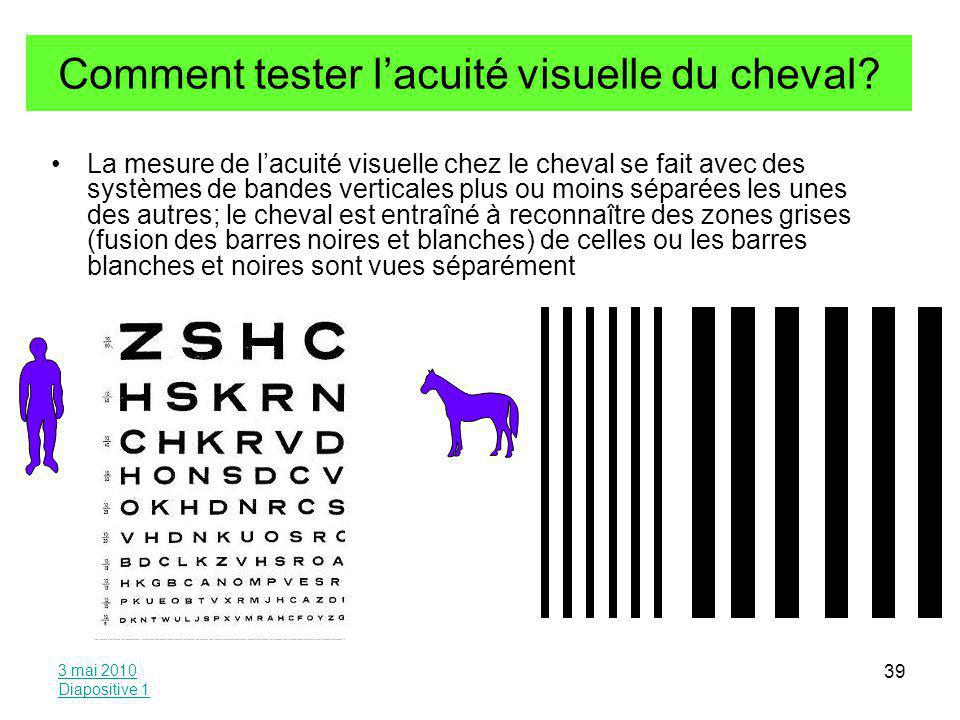 Comment tester l'acuité visuelle du cheval