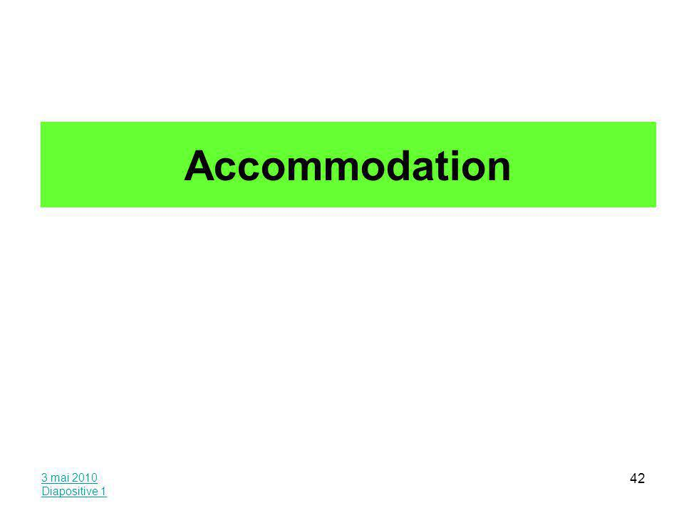Accommodation 3 mai 2010 Diapositive 1