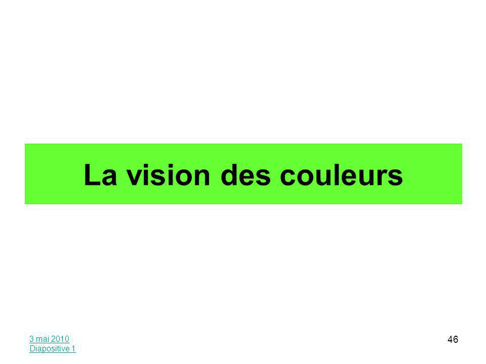 La vision des couleurs 3 mai 2010 Diapositive 1