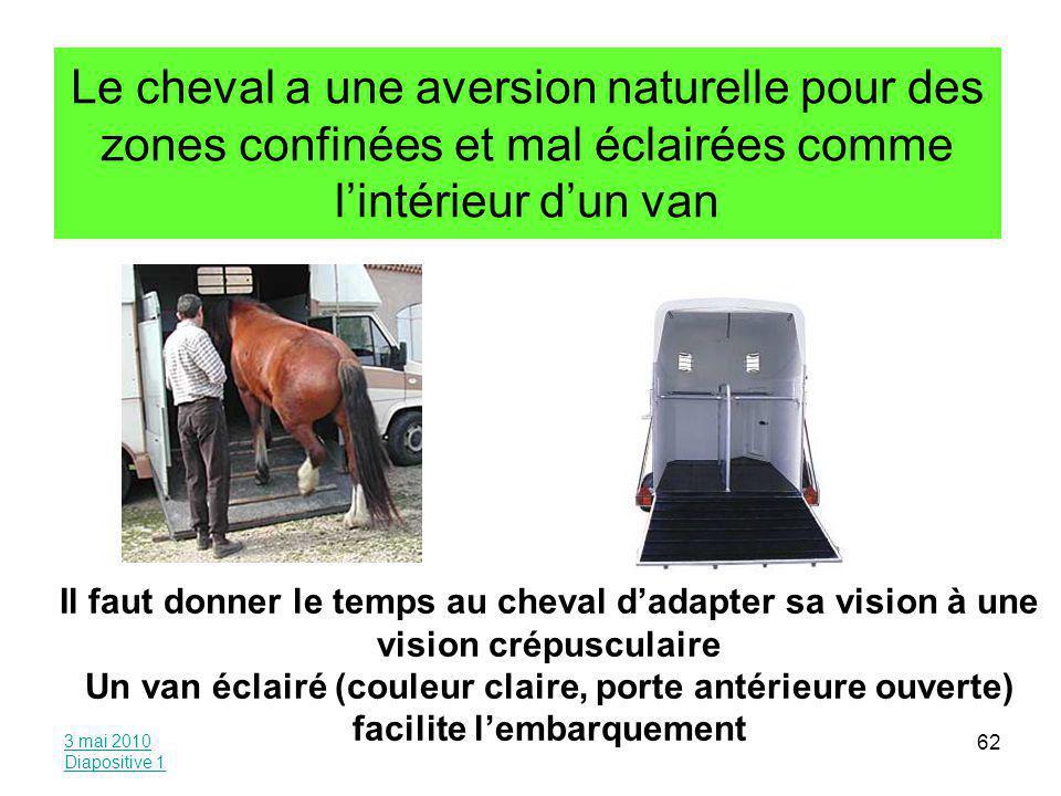 Le cheval a une aversion naturelle pour des zones confinées et mal éclairées comme l'intérieur d'un van
