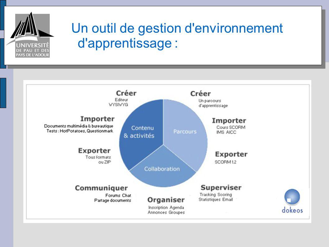 Un outil de gestion d environnement d apprentissage :