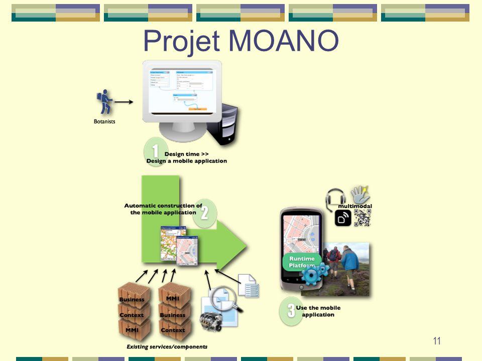 Projet MOANO 11