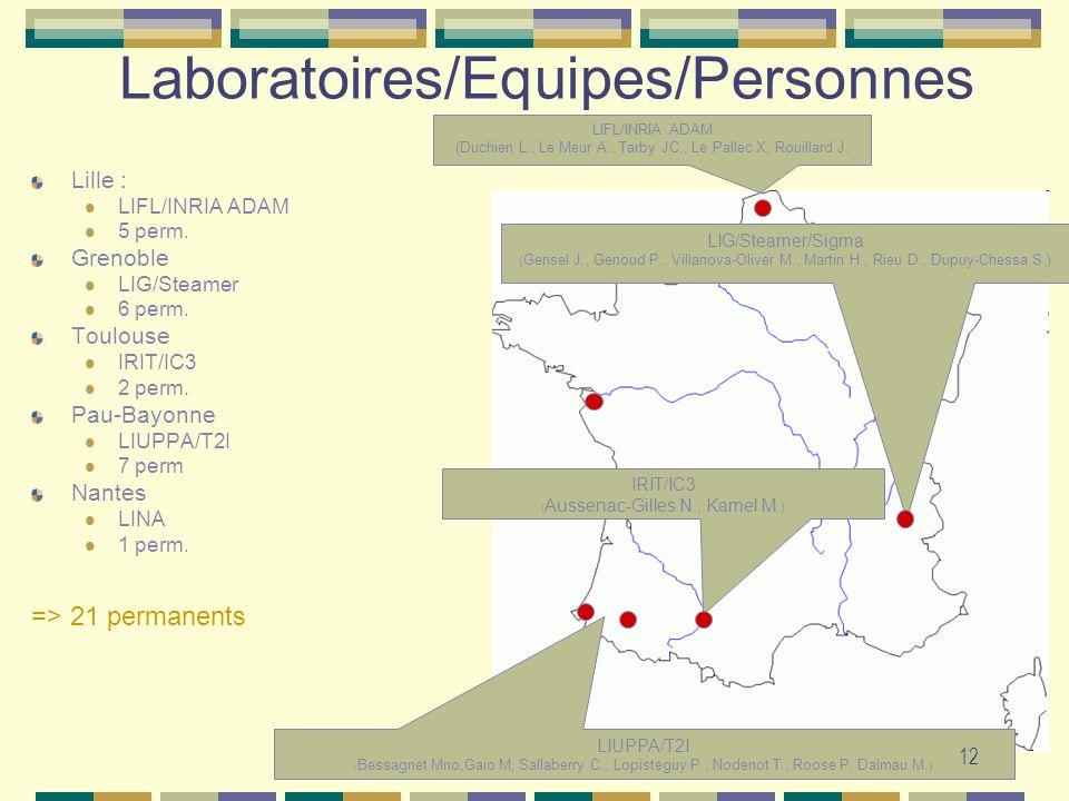 Laboratoires/Equipes/Personnes
