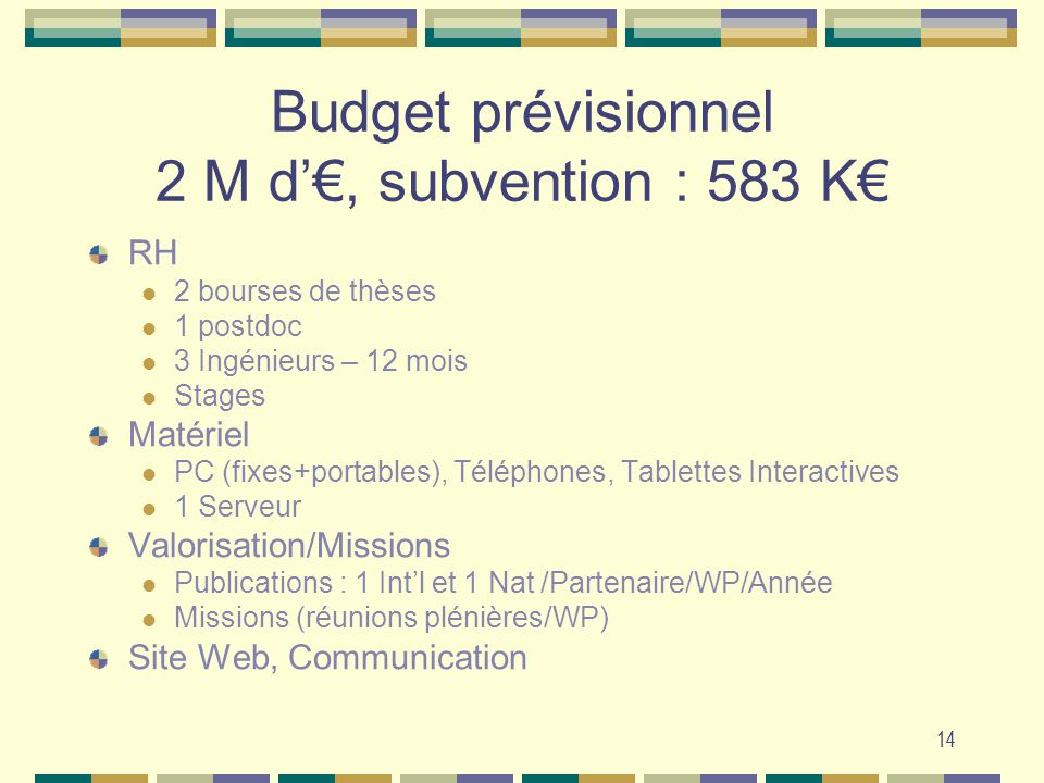 Budget prévisionnel 2 M d'€, subvention : 583 K€