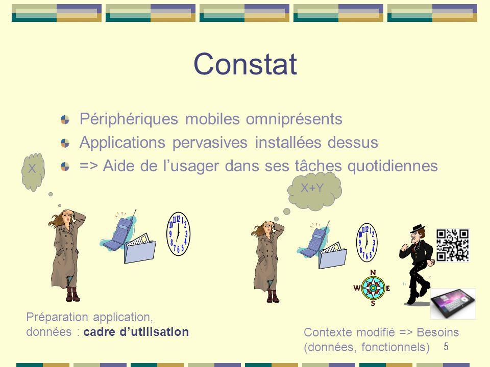 Constat Périphériques mobiles omniprésents