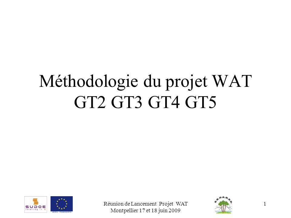 Méthodologie du projet WAT GT2 GT3 GT4 GT5