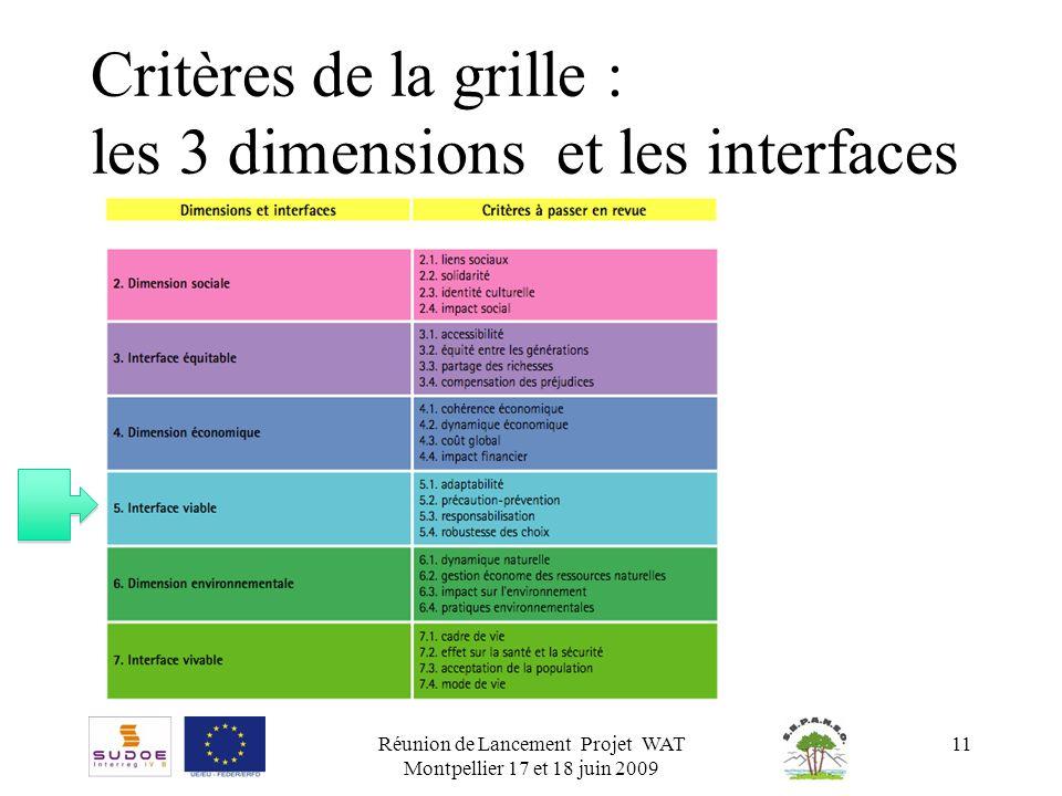 Critères de la grille : les 3 dimensions et les interfaces