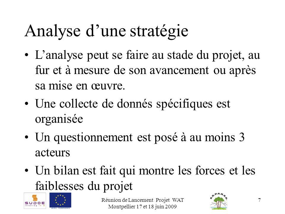 Analyse d'une stratégie