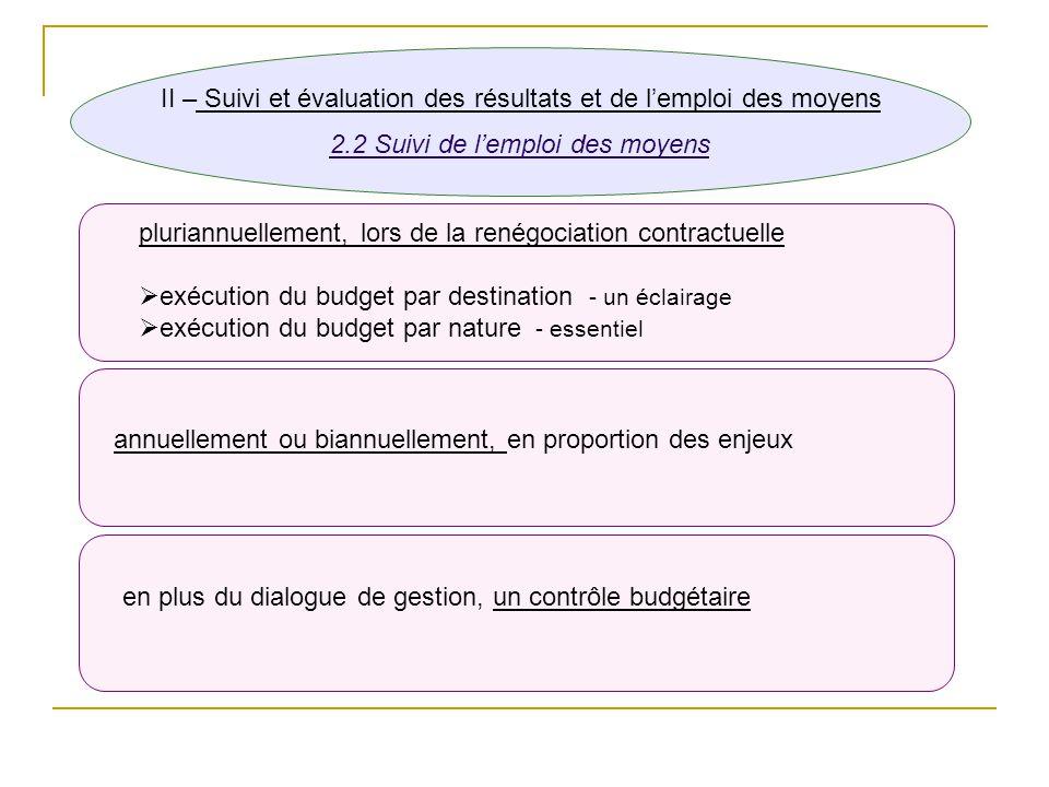 II – Suivi et évaluation des résultats et de l'emploi des moyens